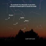 Jupiter, Vénus & Lune 19 à 21/06/2015