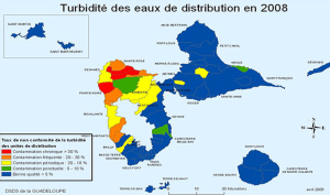 Qualité eaux de distribution