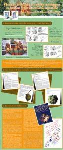 Plantes du jardin créole et maladies neurologiques