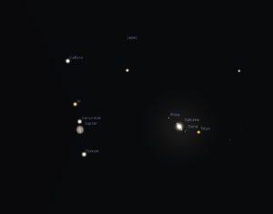 Conjonction Jupiter Saturne 21/12/2020