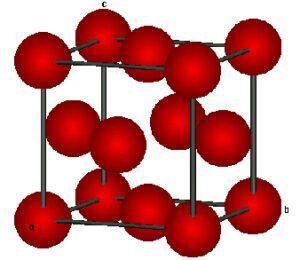 Structure du cuivre solide