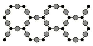 Silice cristalline (cristobalite)
