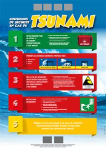 Consignes sécurité tsunami